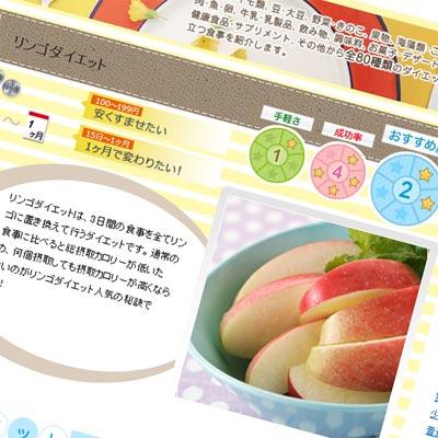 リンゴダイエット解説ページサムネイル画像