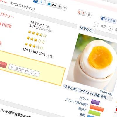 ゆで卵の栄養解説ページサムネイル画像