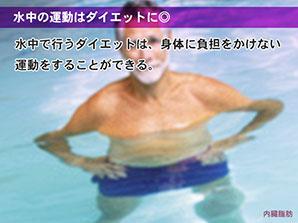 水中の運動はダイエットに◎