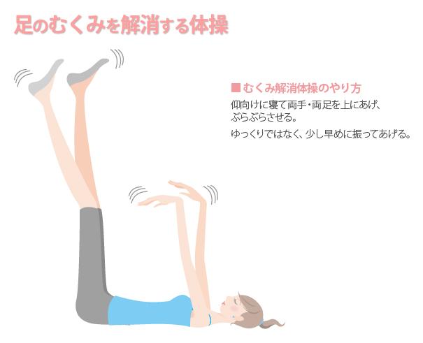 むくみを解消する体操