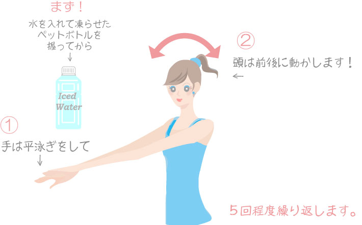 手を冷やす女性のイラスト