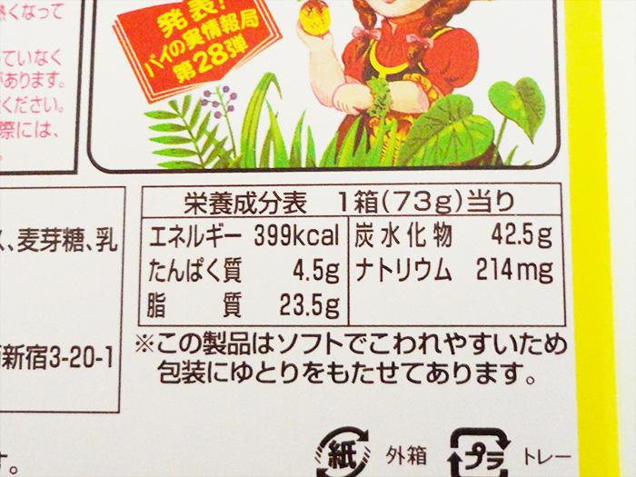 パイの実1箱分の栄養表示
