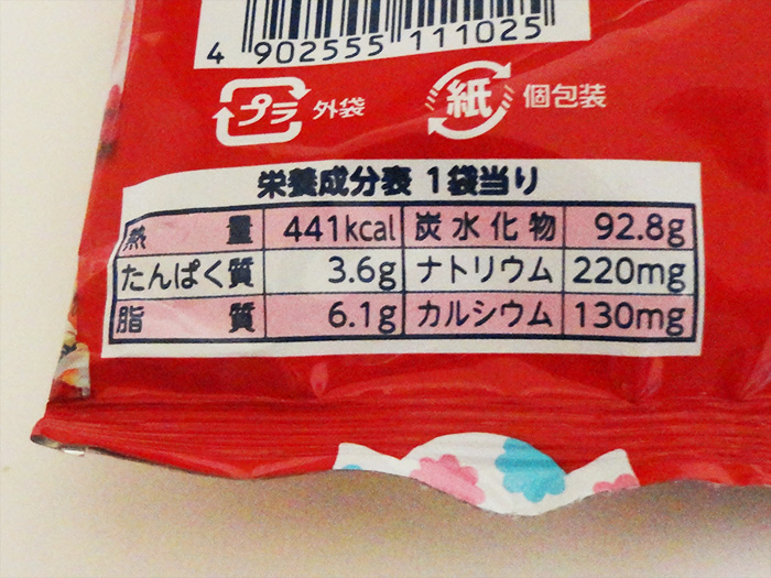 ミルキー1袋分の栄養表示