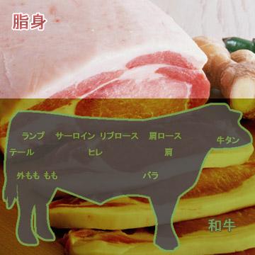 和牛の脂身