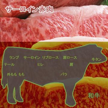 和牛サーロイン赤肉