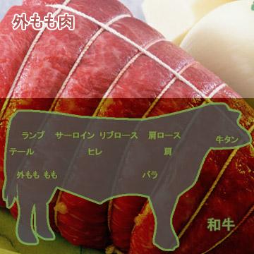 和牛外もも肉