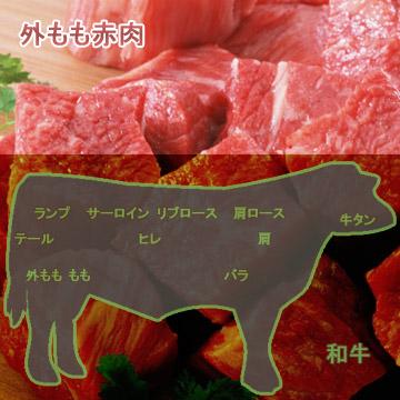 和牛外もも赤肉