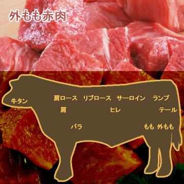 牛肉外もも赤肉