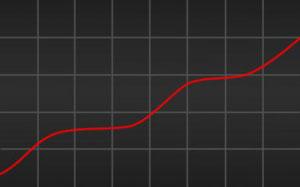 停滞期グラフ