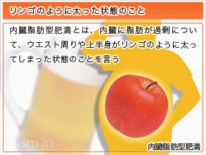 リンゴのように太った状態のこと