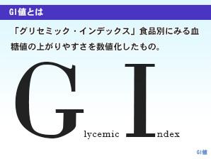GI値とは