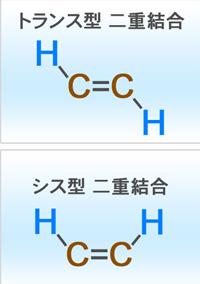 トランス型 シス型 二重結合