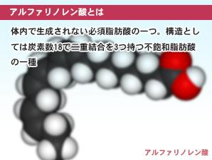 アルファリノレン酸とは