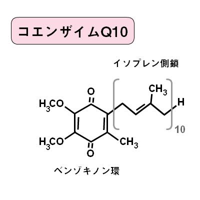 コエンザイムQ10の化学構造。