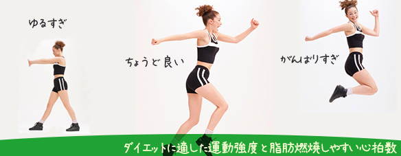 ダイエットに適した運動強度と脂肪燃焼しやすい心拍数