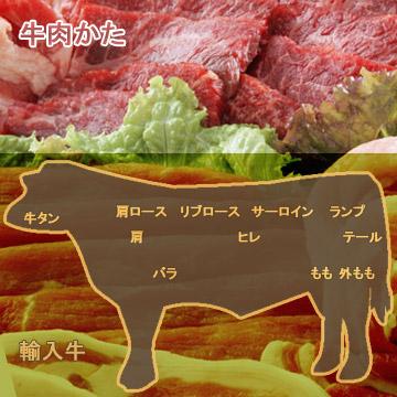 ロース カロリー 肩 牛肉